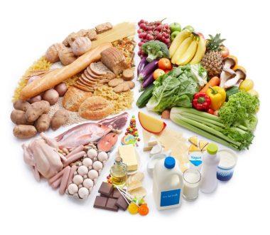 ABC vitaminas