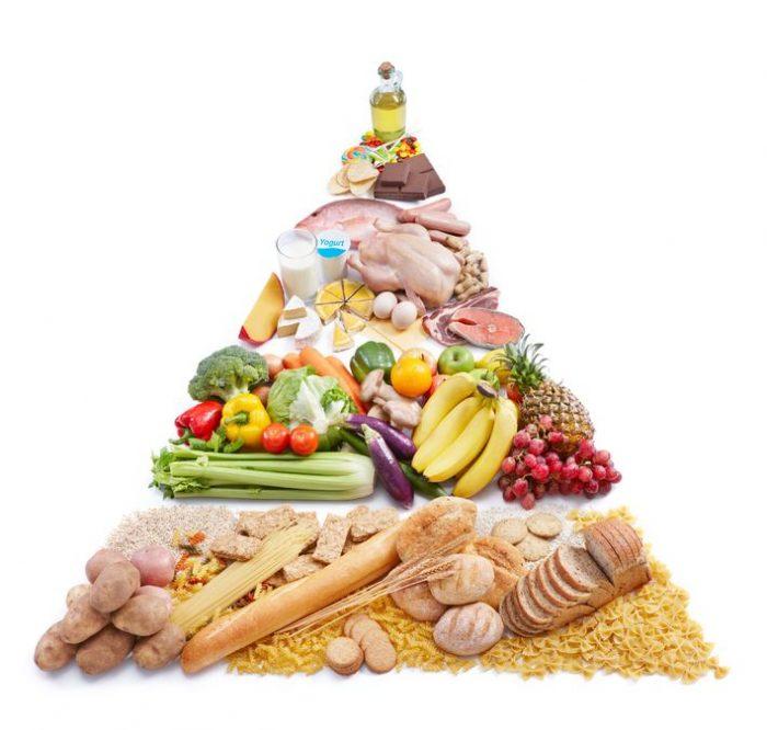 Pirámide alimentos